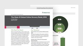Forrester Grocery Resource Image